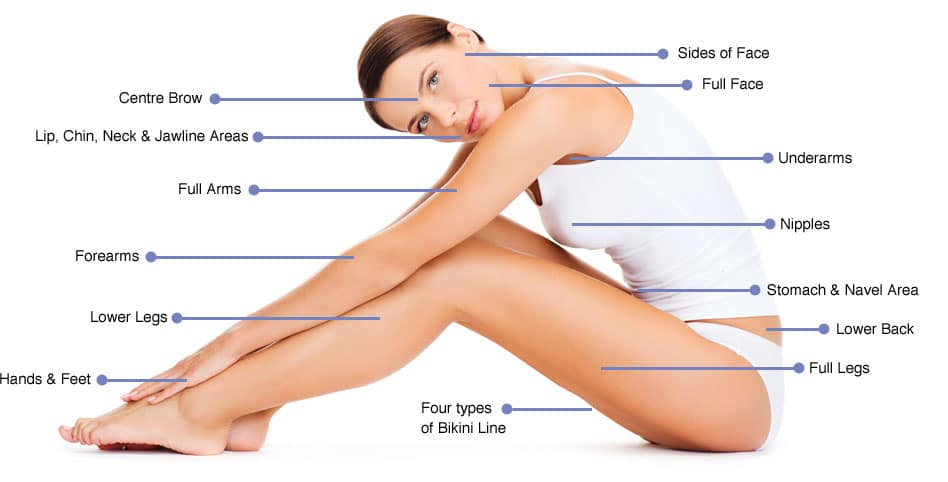 laser-hair-removal areas