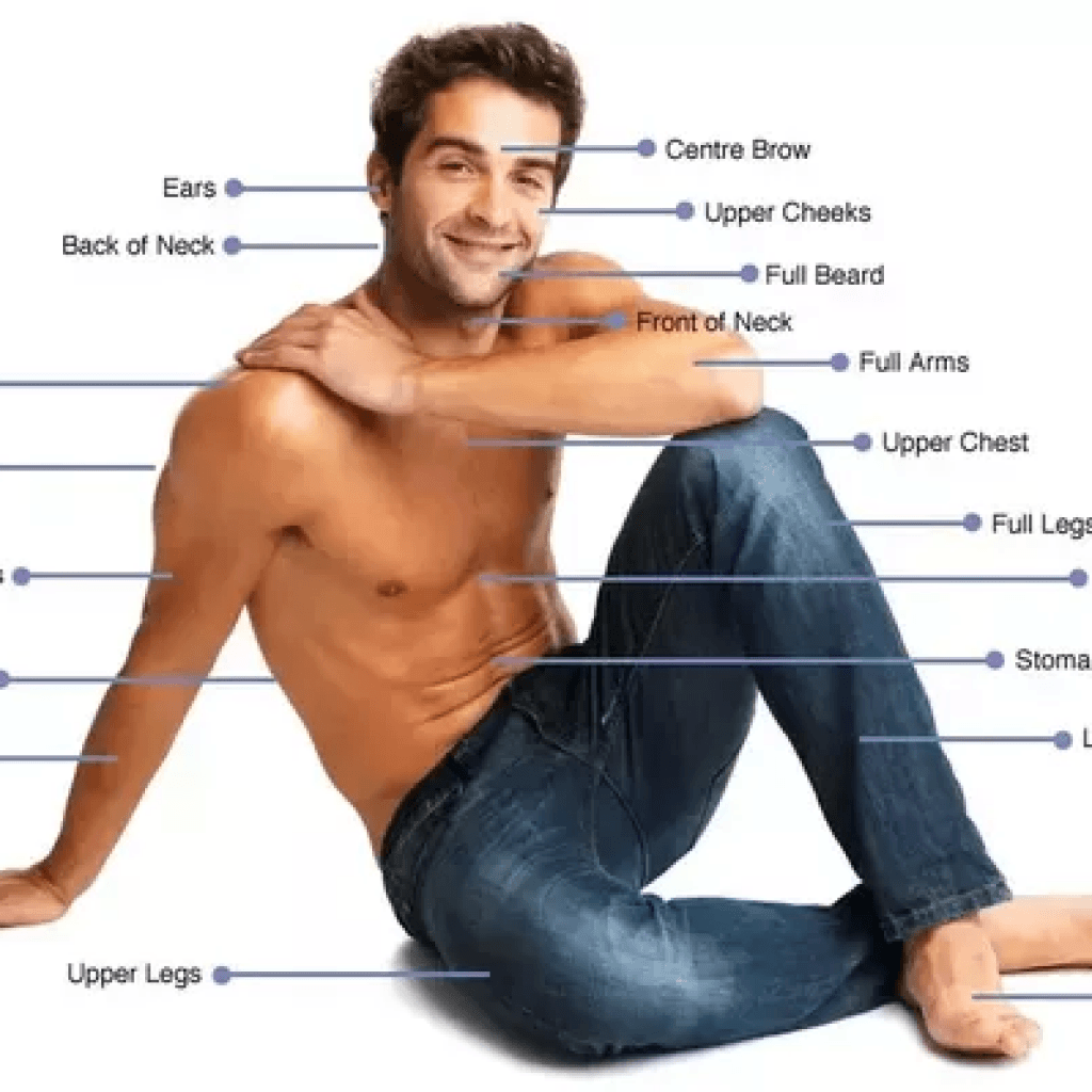 Watch Body Hair Removal For Men video