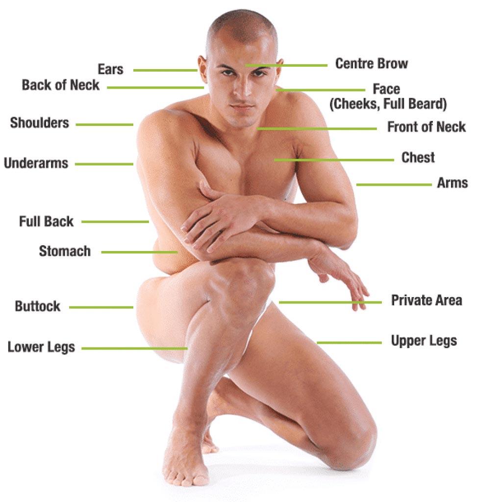 Full body laser hair removal for men